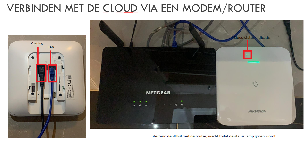 Verbinden met de cloud via modem / router
